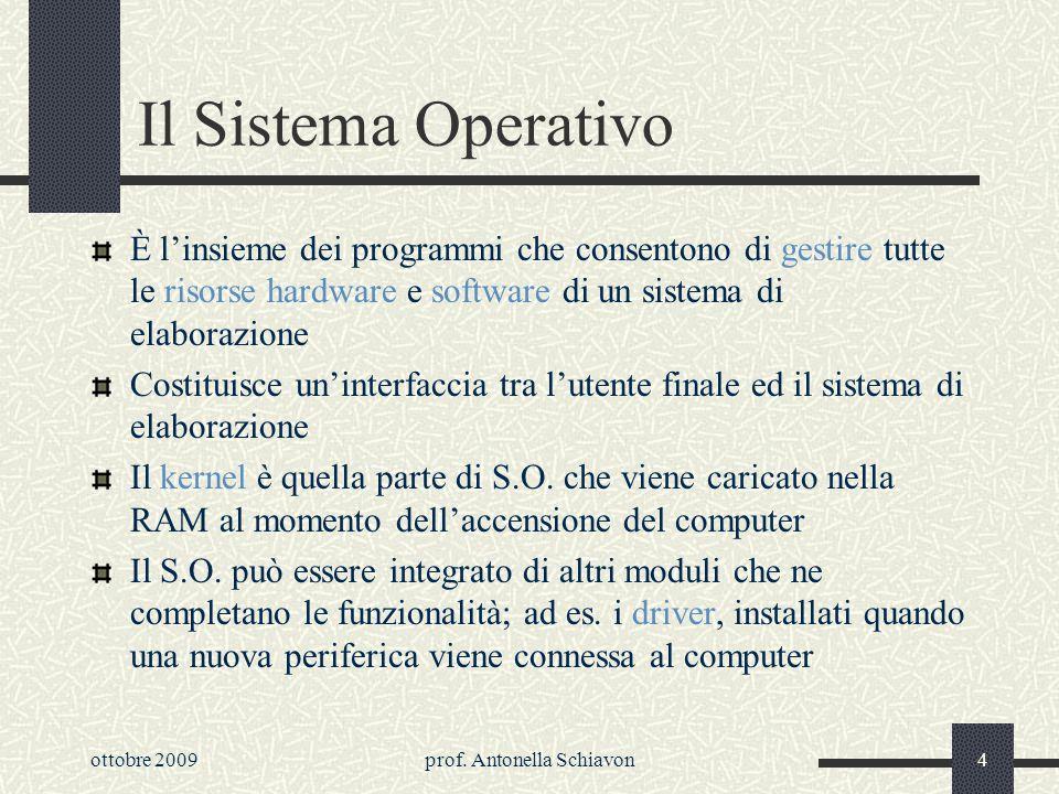 ottobre 2009prof. Antonella Schiavon3 Il software comprende Sistema Operativo Utility: aggiungono funzionalità al S.O. Ambienti di sviluppo Programmi