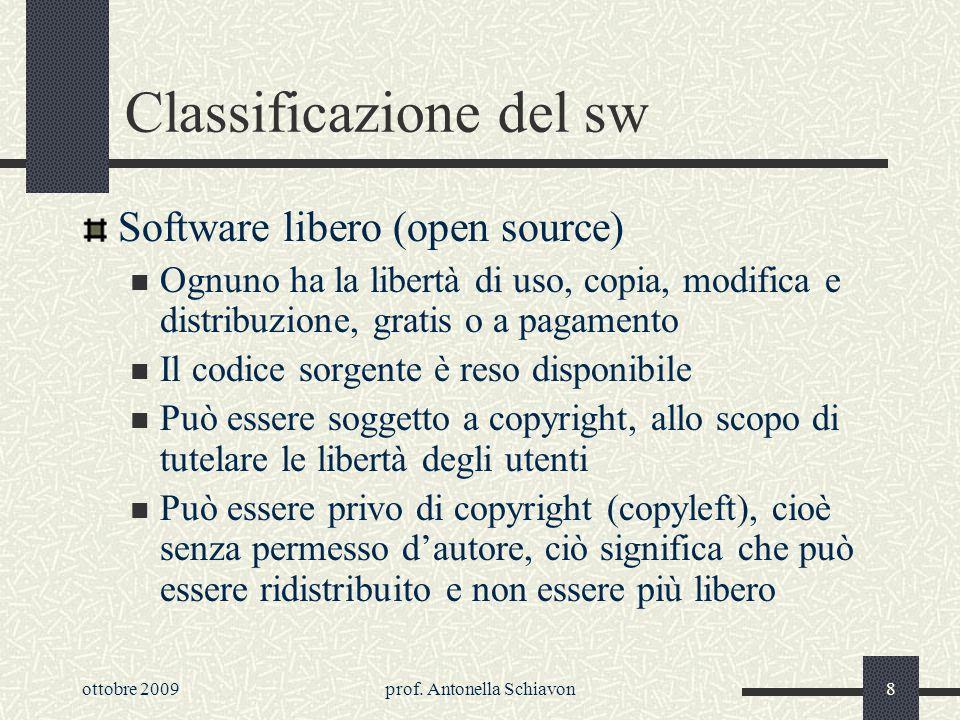 ottobre 2009prof. Antonella Schiavon7 Classificazione del sw Software di base Sistema operativo - Utility Ambienti di programmazione Software applicat