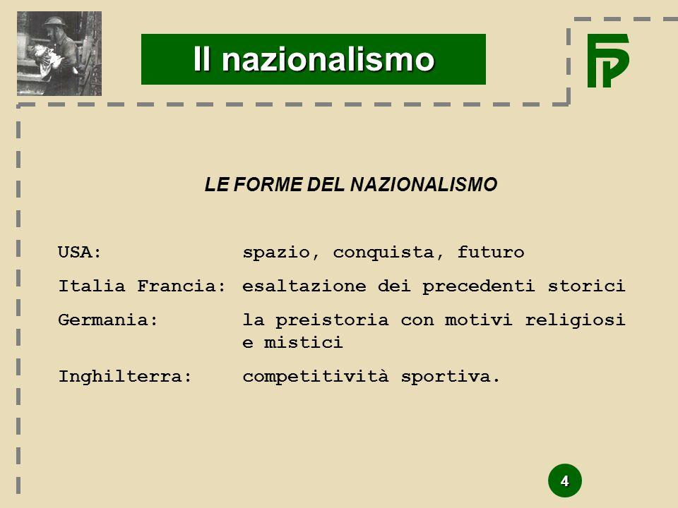 4 Il nazionalismo LE FORME DEL NAZIONALISMO USA: spazio, conquista, futuro Italia Francia: esaltazione dei precedenti storici Germania: la preistoria