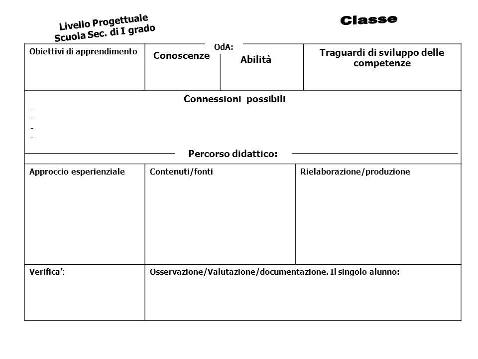 Conoscenze Livello Progettuale Scuola Sec.