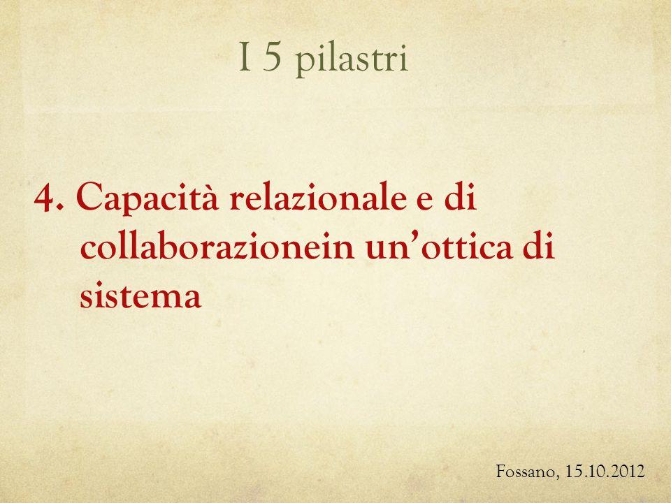I 5 pilastri Fossano, 15.10.2012 4. Capacità relazionale e di collaborazionein unottica di sistema