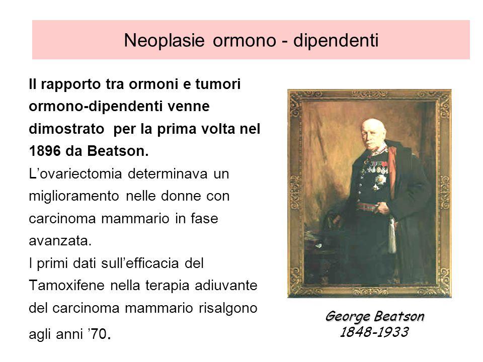 Recettori ormonali Il rapporto tra ormoni e tumori ormono-dipendenti venne dimostrato per la prima volta nel 1896 da Beatson. Lovariectomia determinav