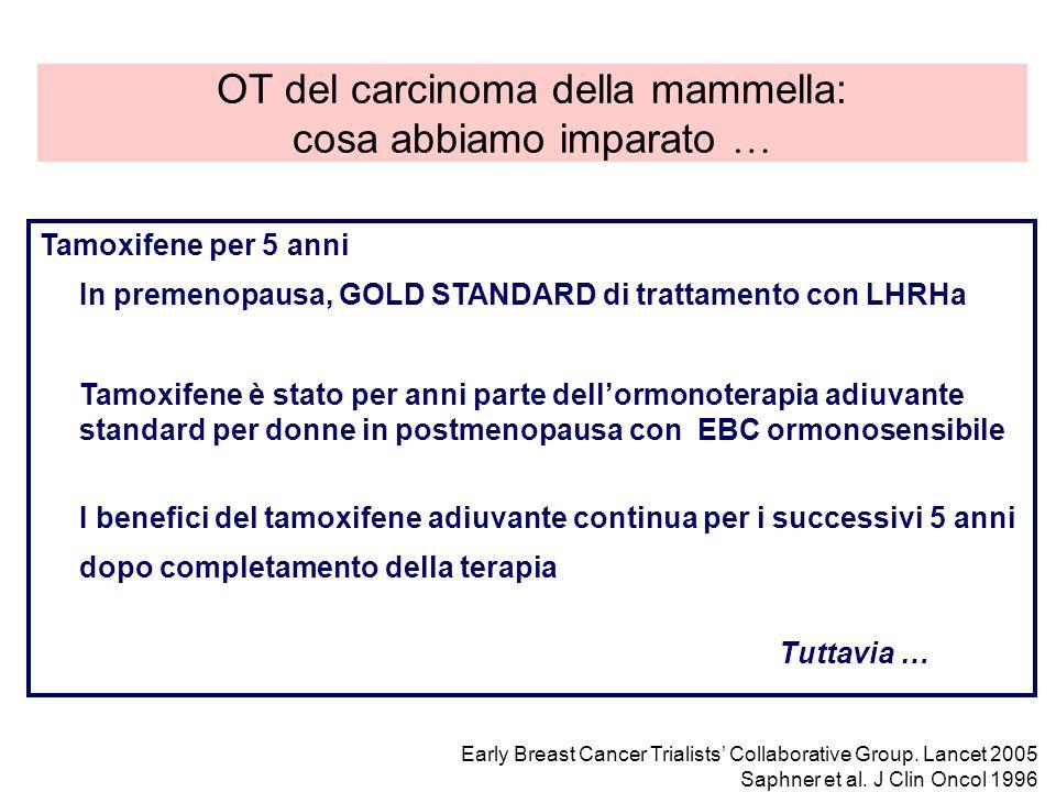 Tamoxifene per 5 anni In premenopausa, GOLD STANDARD di trattamento con LHRHa Tamoxifene è stato per anni parte dellormonoterapia adiuvante standard p