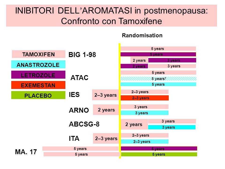 TAMOXIFEN ANASTROZOLE LETROZOLE EXEMESTAN BIG 1-98 ABCSG-8 IES 5 years 3 years 2 years 2–3 years 2 years 3 years 5 years Randomisation 3 years 2 years
