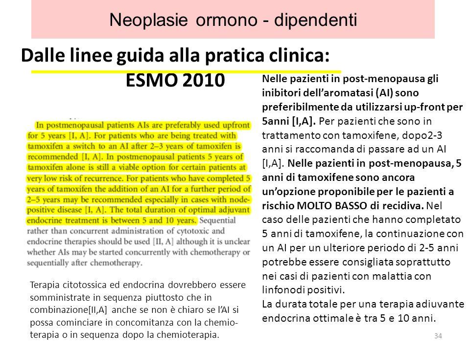34 Dalle linee guida alla pratica clinica: ESMO 2010 Nelle pazienti in post-menopausa gli inibitori dellaromatasi (AI) sono preferibilmente da utilizz