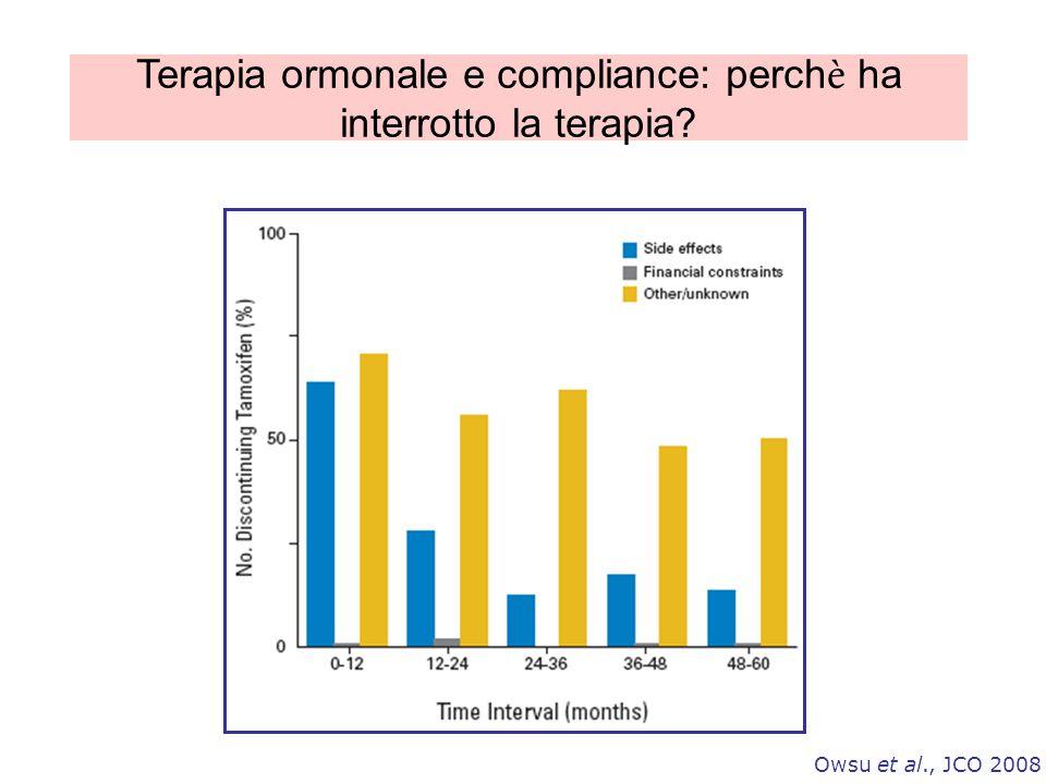 Owsu et al., JCO 2008 Terapia ormonale e compliance: perch è ha interrotto la terapia?