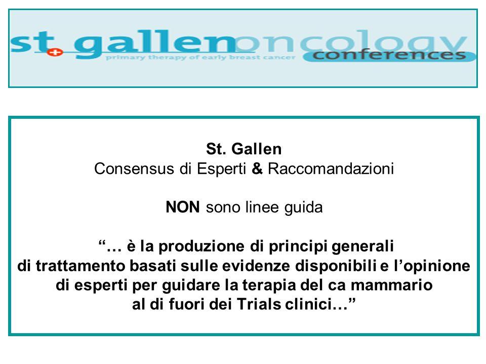 St. Gallen Consensus di Esperti & Raccomandazioni NON sono linee guida … è la produzione di principi generali di trattamento basati sulle evidenze dis