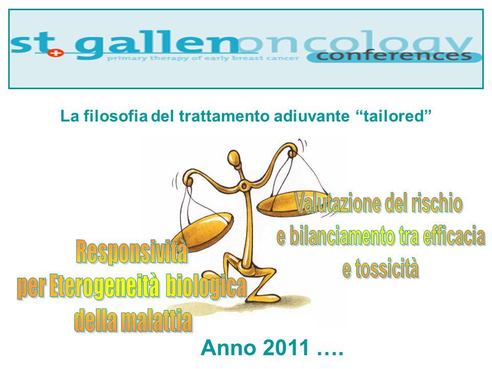 La filosofia del trattamento adiuvante tailored Anno 2011 ….