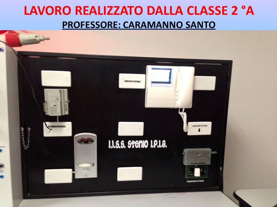 LAVORO REALIZZATO DALLA CLASSE 2 °A PROFESSORE: CARAMANNO SANTO