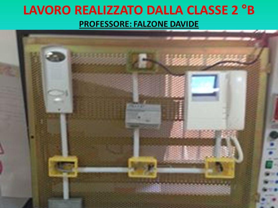 LAVORO REALIZZATO DALLA CLASSE 2 °B PROFESSORE: FALZONE DAVIDE