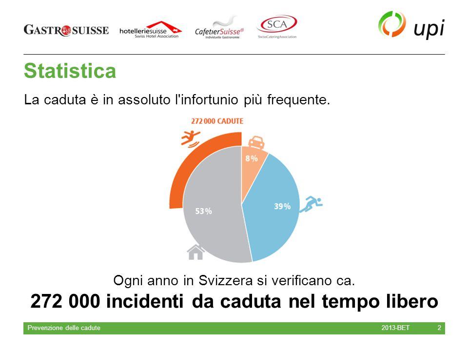 2013-BET Prevenzione delle cadute 2 Statistica La caduta è in assoluto l'infortunio più frequente. Ogni anno in Svizzera si verificano ca. 272 000 inc