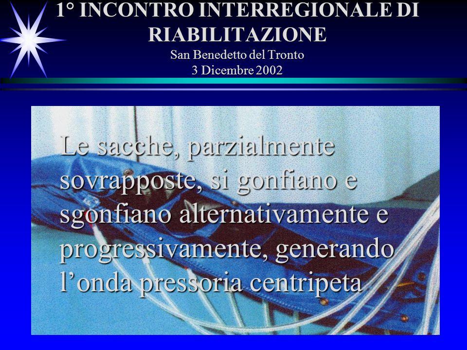 1° INCONTRO INTERREGIONALE DI RIABILITAZIONE San Benedetto del Tronto 3 Dicembre 2002 Le sacche, parzialmente sovrapposte, si gonfiano e sgonfiano alt