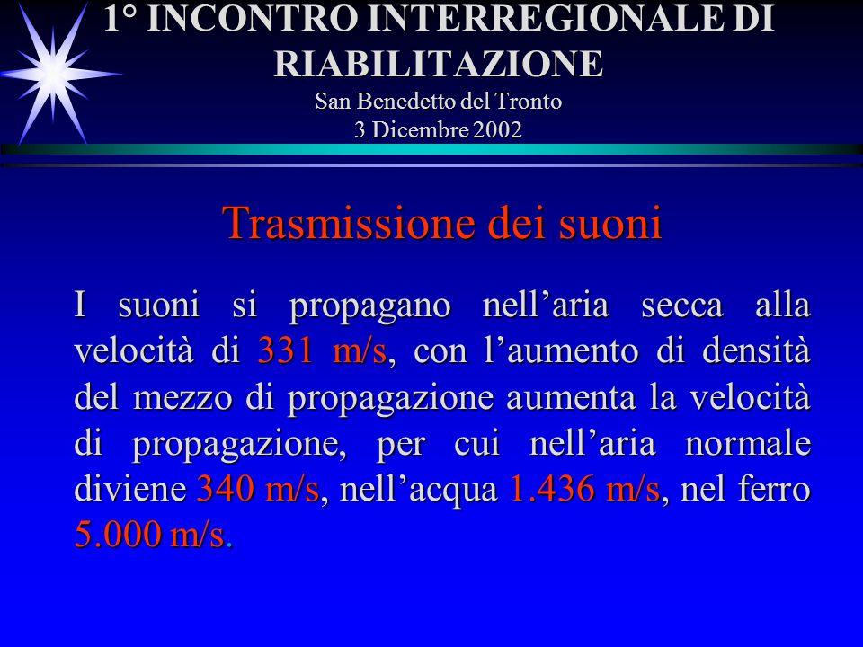 1° INCONTRO INTERREGIONALE DI RIABILITAZIONE San Benedetto del Tronto 3 Dicembre 2002 I suoni si propagano nellaria secca alla velocità di 331 m/s, co