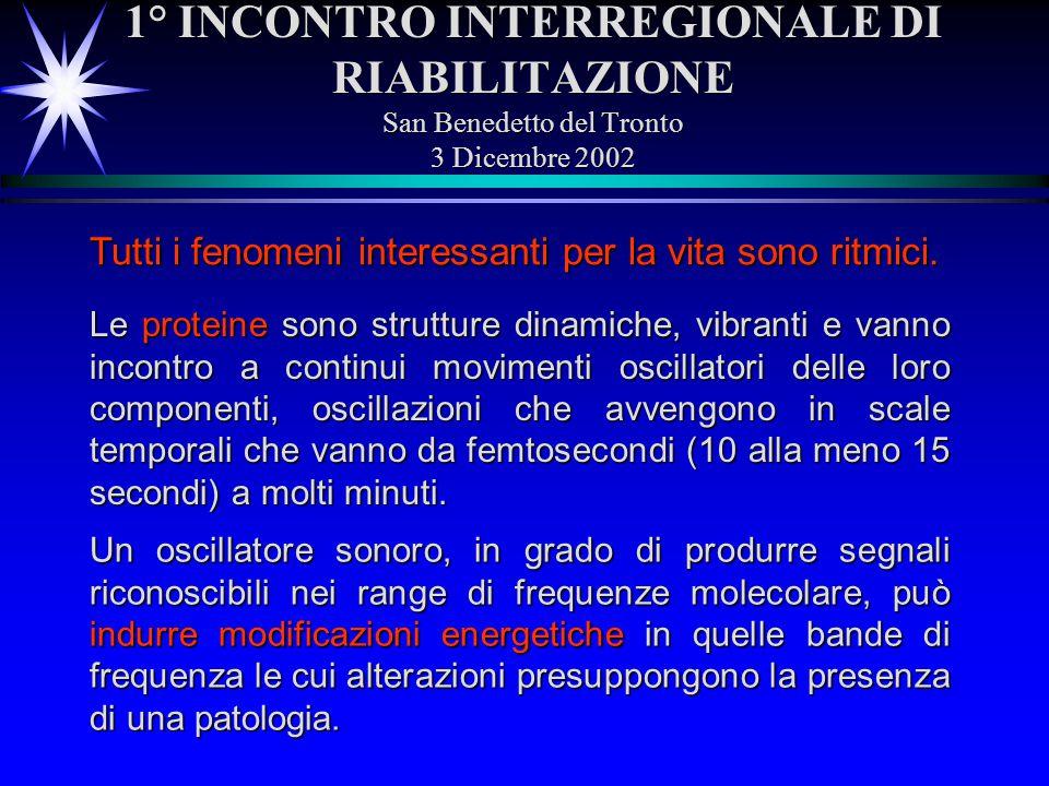 1° INCONTRO INTERREGIONALE DI RIABILITAZIONE San Benedetto del Tronto 3 Dicembre 2002 Tutti i fenomeni interessanti per la vita sono ritmici. Le prote