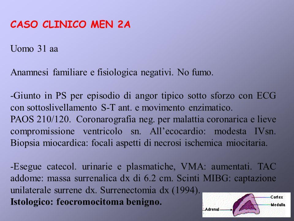 CASO CLINICO MEN 2A Uomo 31 aa Anamnesi familiare e fisiologica negativi.