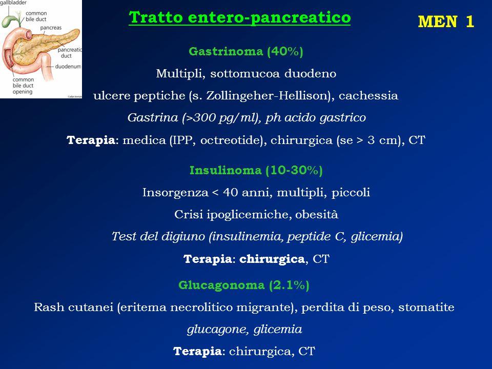 Gastrinoma (40%) Multipli, sottomucoa duodeno ulcere peptiche (s.
