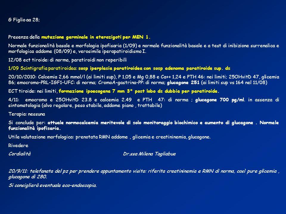 G Figlio aa 28; Presenza della mutazione germinale in eterozigoti per MEN 1.