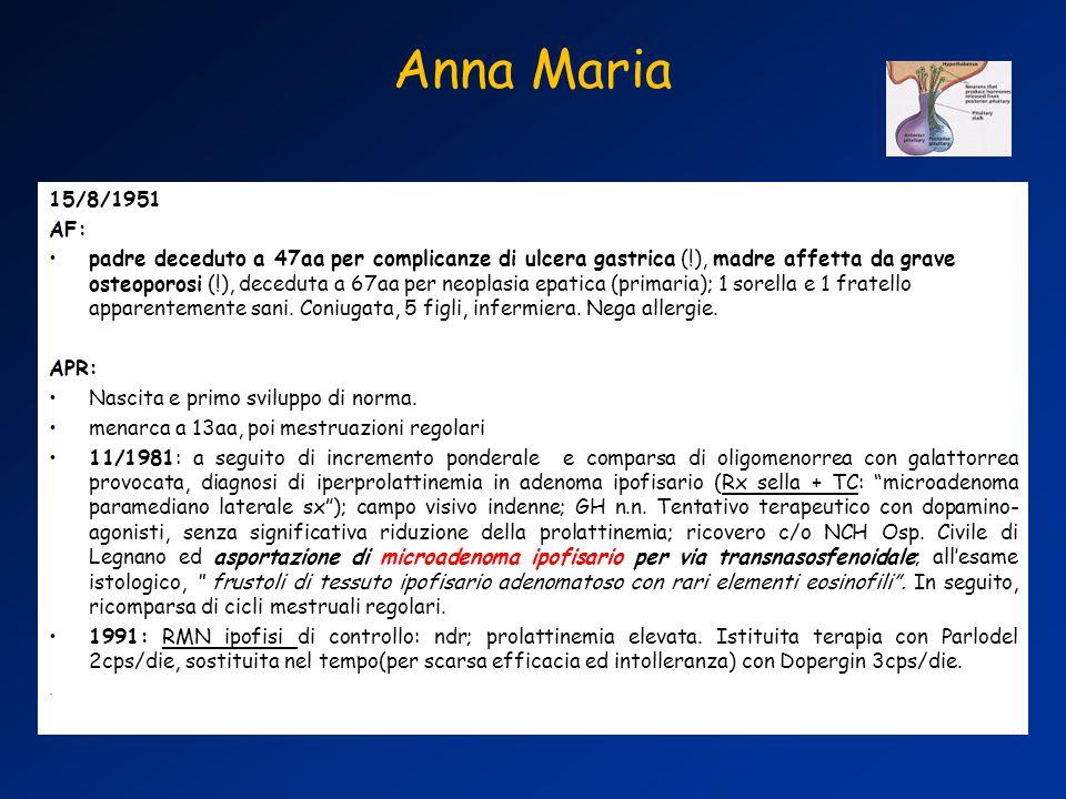 Anna Maria 15/8/1951 AF: padre deceduto a 47aa per complicanze di ulcera gastrica (!), madre affetta da grave osteoporosi (!), deceduta a 67aa per neoplasia epatica (primaria); 1 sorella e 1 fratello apparentemente sani.