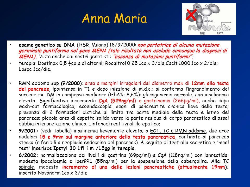 esame genetico su DNA (HSR, Milano) 18/9/2000: non portatrice di alcuna mutazione germinale puntiforme nel gene MEN1 (tale risultato non esclude comunque la diagnosi di MEN1).