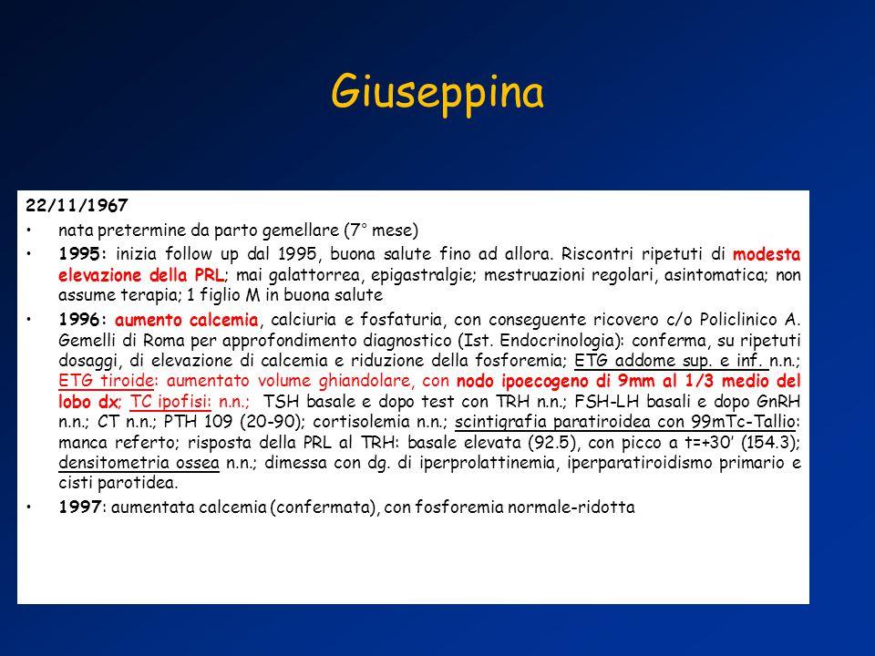 Giuseppina 22/11/1967 nata pretermine da parto gemellare (7° mese) 1995: inizia follow up dal 1995, buona salute fino ad allora.