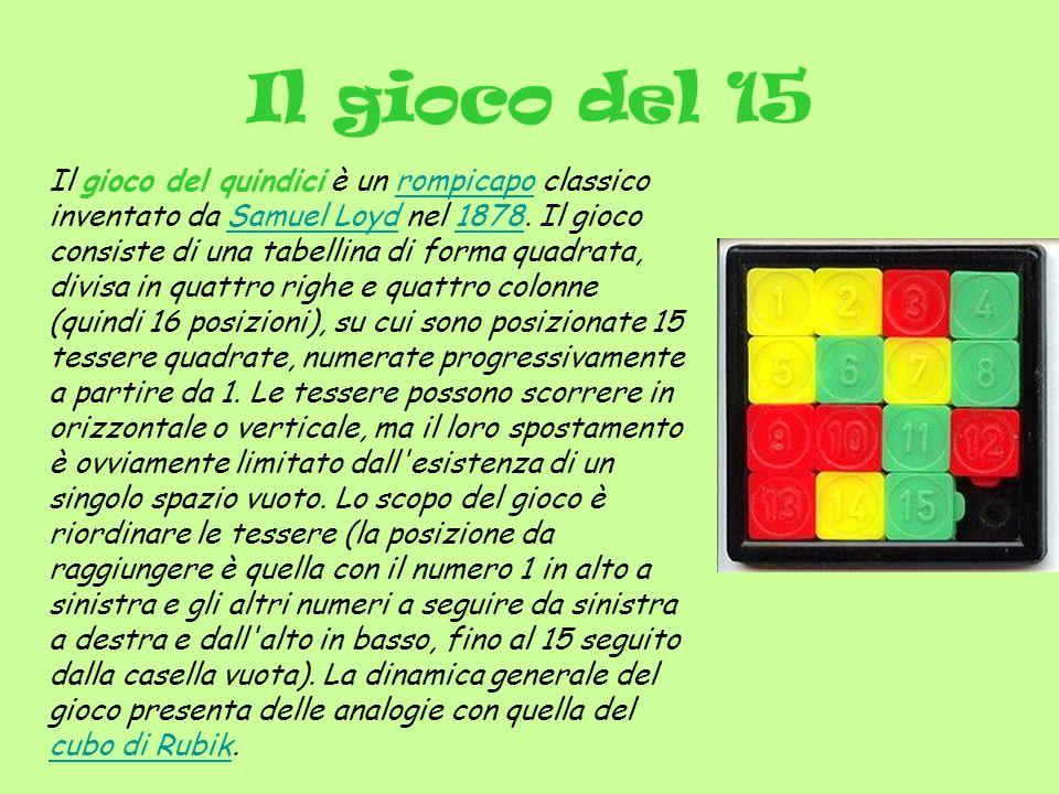 Il gioco del 15 Il gioco del quindici è un rompicapo classico inventato da Samuel Loyd nel 1878.