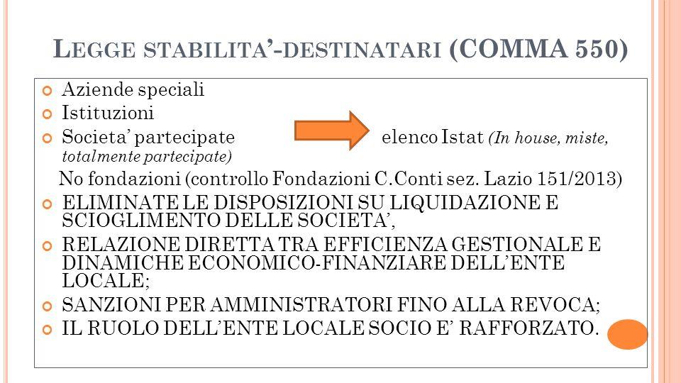 L EGGE STABILITA - DESTINATARI (COMMA 550) Aziende speciali Istituzioni Societa partecipate elenco Istat (In house, miste, totalmente partecipate) No
