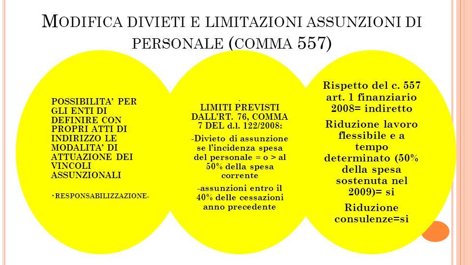 M ODIFICA DIVIETI E LIMITAZIONI ASSUNZIONI DI PERSONALE ( COMMA 557) POSSIBILITA PER GLI ENTI DI DEFINIRE CON PROPRI ATTI DI INDIRIZZO LE MODALITA DI