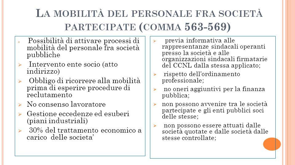 L A MOBILITÀ DEL PERSONALE FRA SOCIETÀ PARTECIPATE ( COMMA 563-569) Possibilità di attivare processi di mobilità del personale fra società pubbliche I