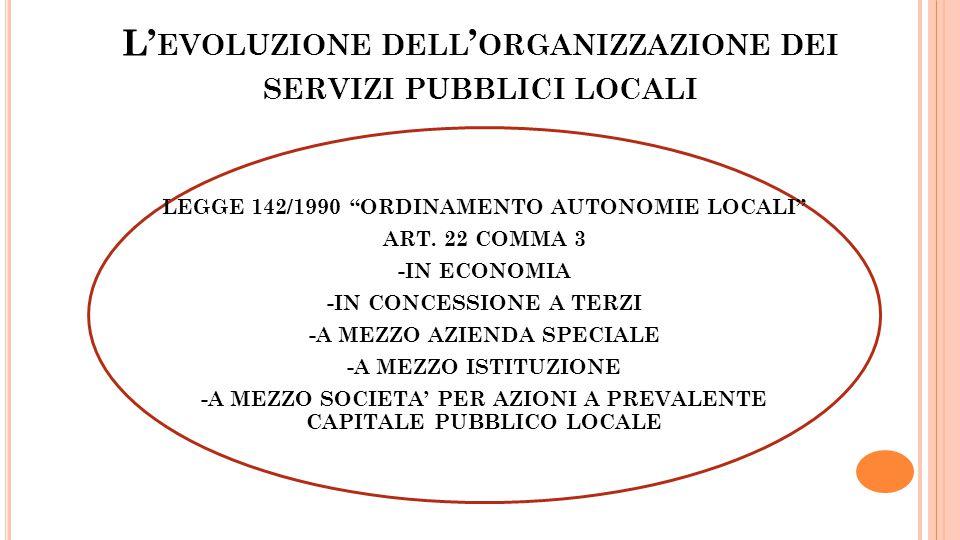 LEGGE 142/1990 ORDINAMENTO AUTONOMIE LOCALI ART. 22 COMMA 3 -IN ECONOMIA -IN CONCESSIONE A TERZI -A MEZZO AZIENDA SPECIALE -A MEZZO ISTITUZIONE -A MEZ