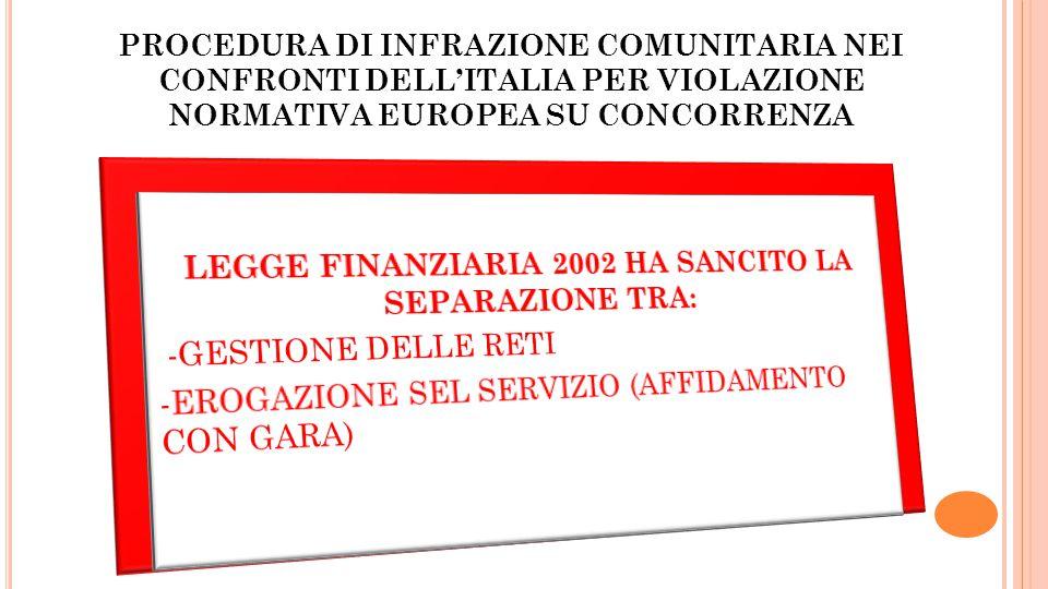 PROCEDURA DI INFRAZIONE COMUNITARIA NEI CONFRONTI DELLITALIA PER VIOLAZIONE NORMATIVA EUROPEA SU CONCORRENZA