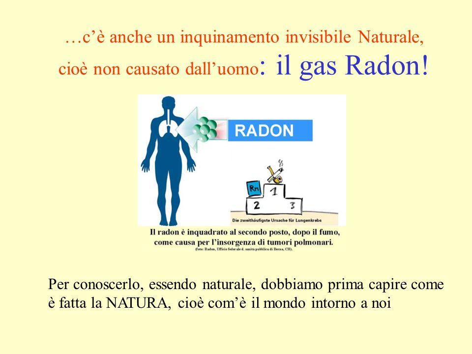 …cè anche un inquinamento invisibile Naturale, cioè non causato dalluomo : il gas Radon.