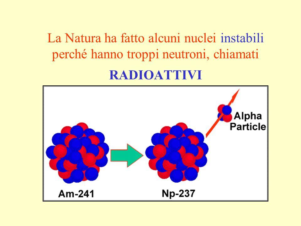 La Natura ha fatto alcuni nuclei instabili perché hanno troppi neutroni, chiamati RADIOATTIVI