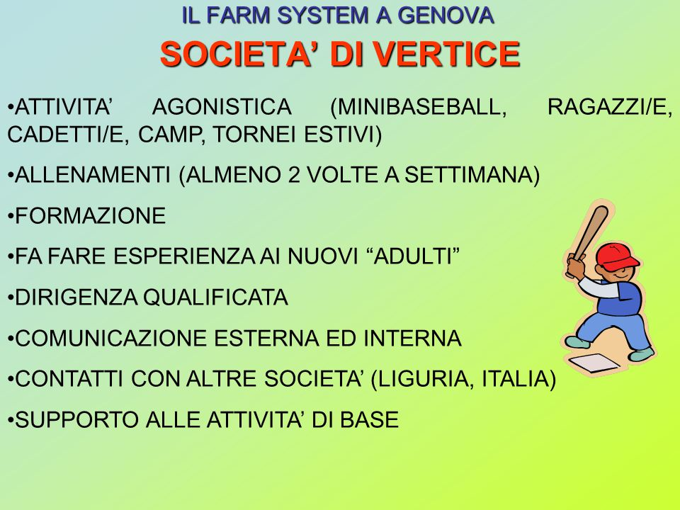 SOCIETA DI VERTICE IL FARM SYSTEM A GENOVA ATTIVITA AGONISTICA (MINIBASEBALL, RAGAZZI/E, CADETTI/E, CAMP, TORNEI ESTIVI) ALLENAMENTI (ALMENO 2 VOLTE A SETTIMANA) FORMAZIONE FA FARE ESPERIENZA AI NUOVI ADULTI DIRIGENZA QUALIFICATA COMUNICAZIONE ESTERNA ED INTERNA CONTATTI CON ALTRE SOCIETA (LIGURIA, ITALIA) SUPPORTO ALLE ATTIVITA DI BASE