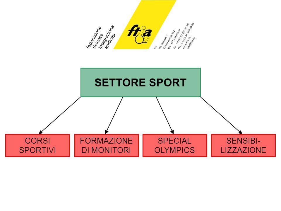 SETTORE SPORT FORMAZIONE DI MONITORI SENSIBI- LIZZAZIONE CORSI SPORTIVI SPECIAL OLYMPICS