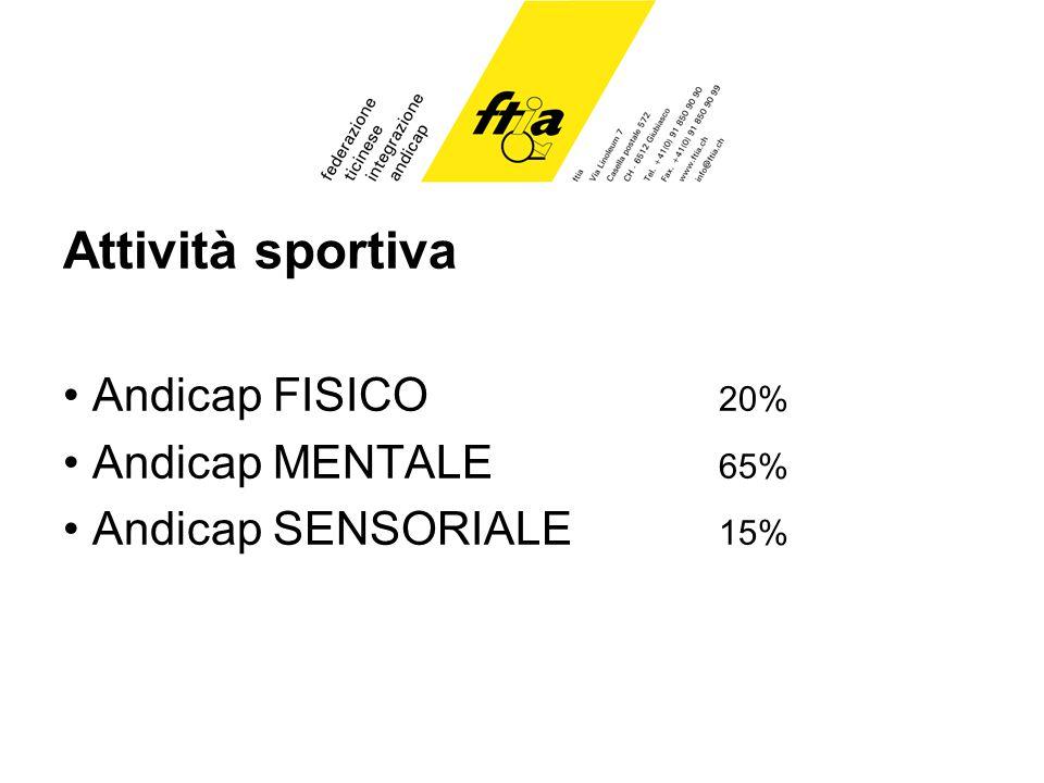 Attività sportiva Andicap FISICO 20% Andicap MENTALE 65% Andicap SENSORIALE 15%