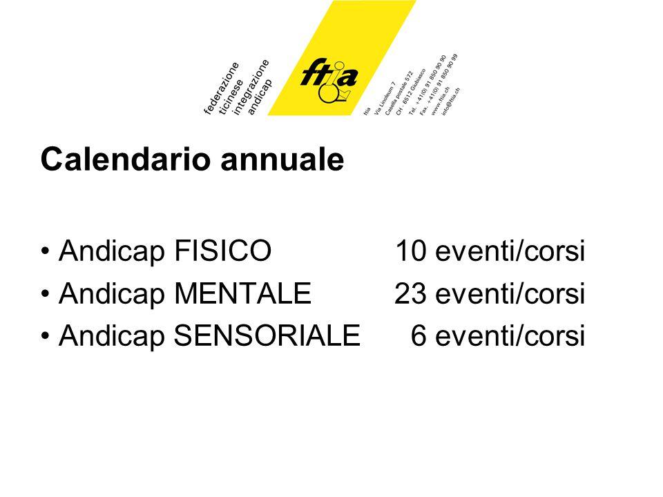 Calendario annuale Andicap FISICO10 eventi/corsi Andicap MENTALE23 eventi/corsi Andicap SENSORIALE6 eventi/corsi