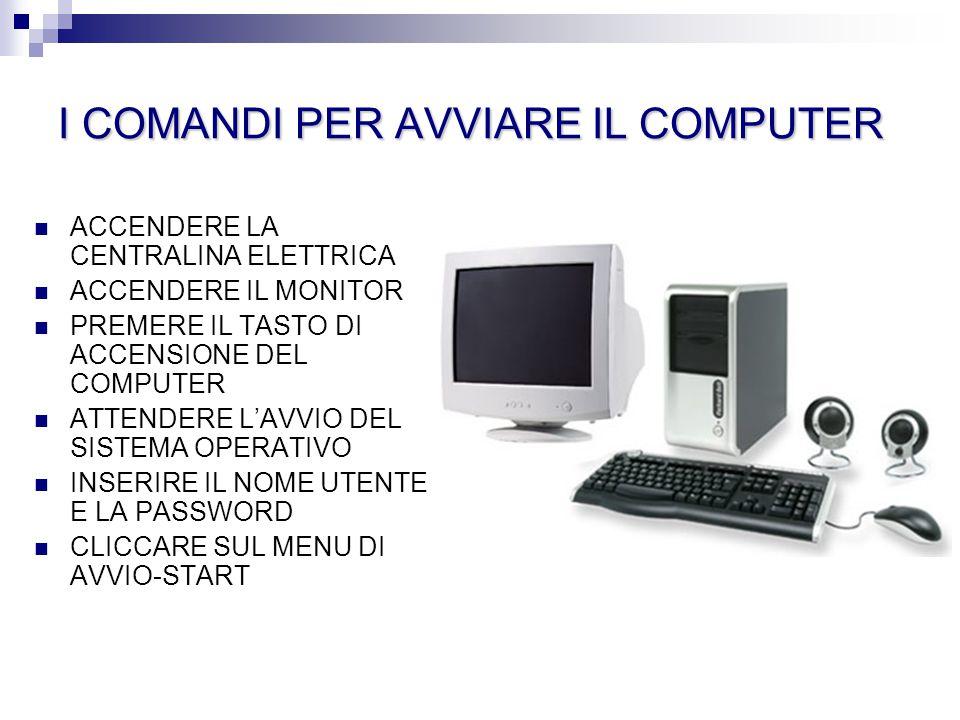 USARE IL SISTEMA OPERATIVO: LE ICONE Quelle piccole immagini che si trovano nel desktop sono chiamate ICONE.