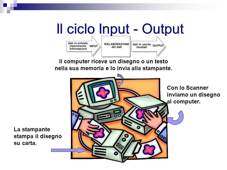 I dischi per memorizzare i dati I dischi per memorizzare i dati Chiavetta USB CD-Rom DVD Hard Disk