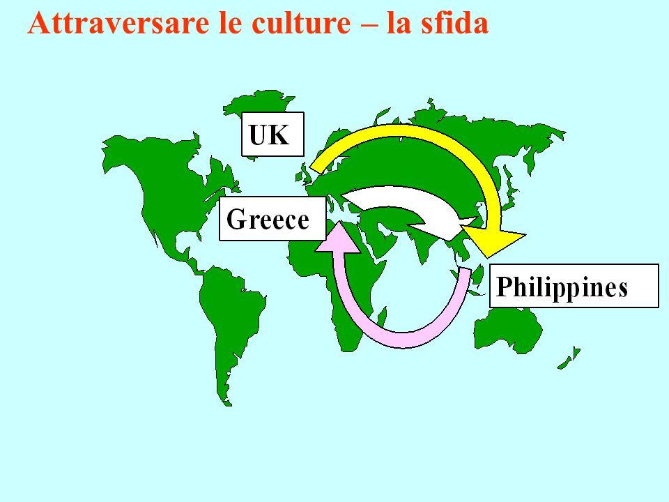Attraversare le culture – la sfida