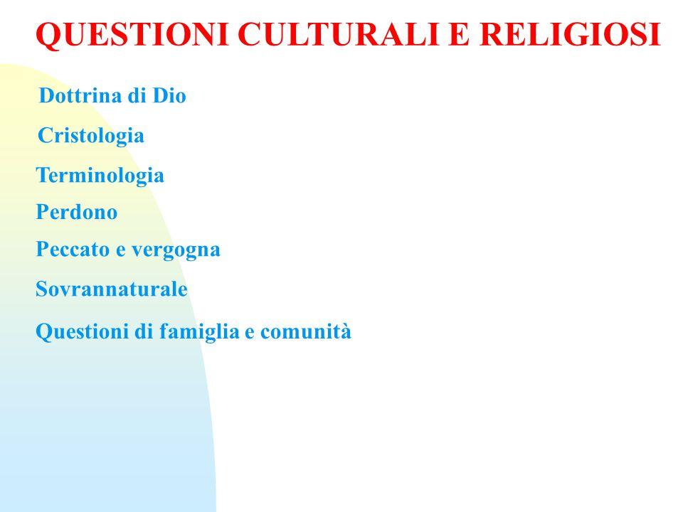 QUESTIONI CULTURALI E RELIGIOSI Dottrina di Dio Cristologia Terminologia Perdono Peccato e vergogna Sovrannaturale Questioni di famiglia e comunità
