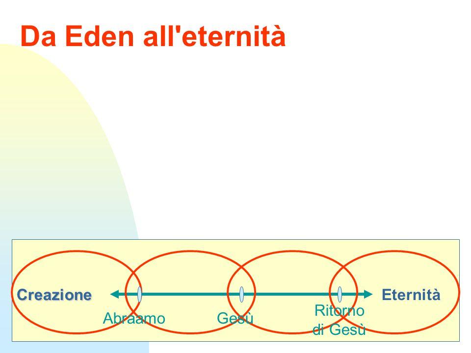 Da Eden all eternitàCreazioneEternità AbraamoGesù Ritorno di Gesù