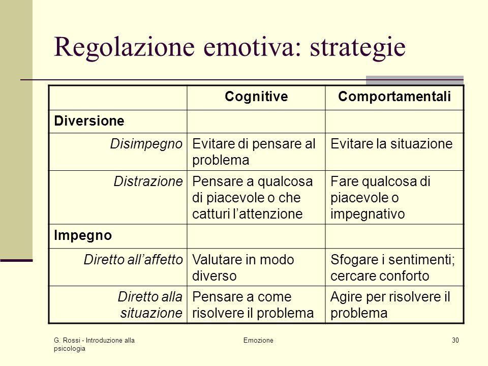G. Rossi - Introduzione alla psicologia Emozione30 Regolazione emotiva: strategie CognitiveComportamentali Diversione DisimpegnoEvitare di pensare al
