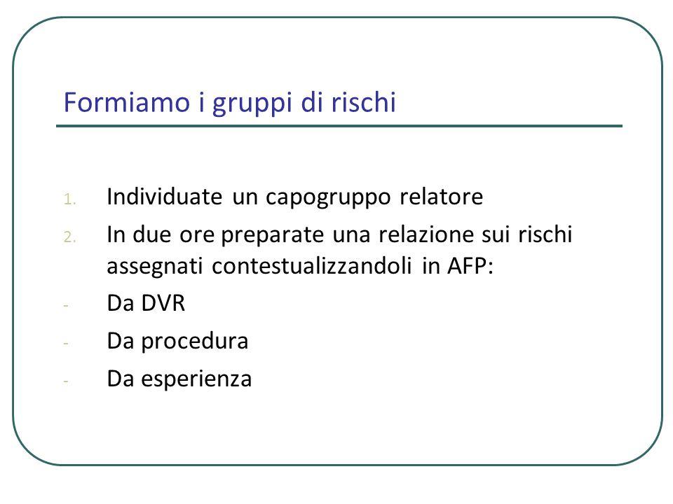 Formiamo i gruppi di rischi 1. Individuate un capogruppo relatore 2. In due ore preparate una relazione sui rischi assegnati contestualizzandoli in AF