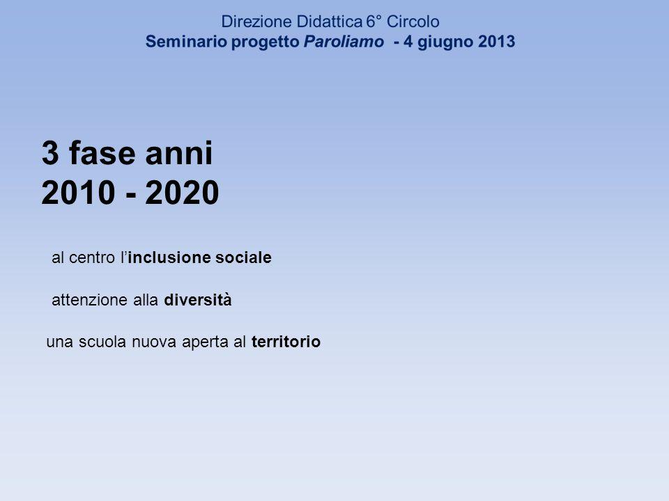 3 fase anni 2010 - 2020 al centro linclusione sociale attenzione alla diversità una scuola nuova aperta al territorio