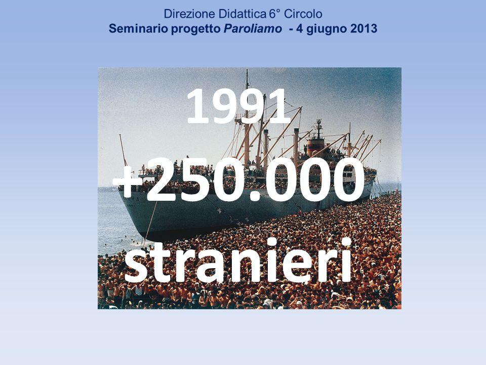 2012 +16.000 stranieri 2012 -50.000 italiani
