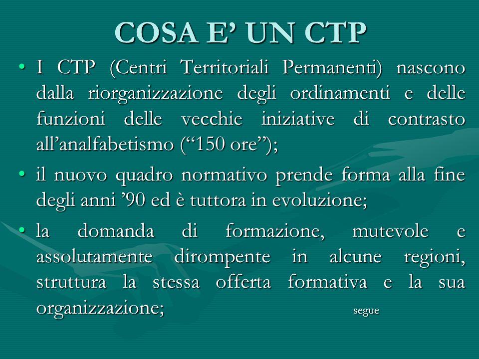 COSA E UN CTP I CTP (Centri Territoriali Permanenti) nascono dalla riorganizzazione degli ordinamenti e delle funzioni delle vecchie iniziative di con
