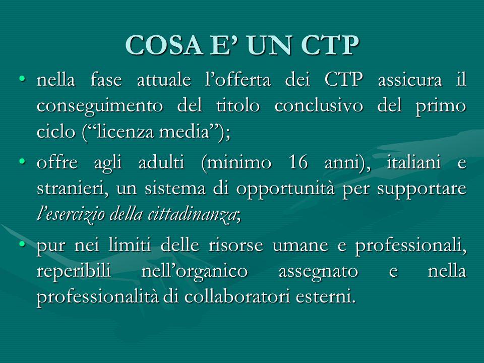 nella fase attuale lofferta dei CTP assicura il conseguimento del titolo conclusivo del primo ciclo (licenza media);nella fase attuale lofferta dei CT