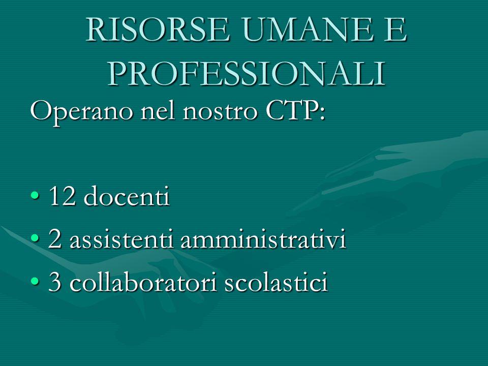 RISORSE UMANE E PROFESSIONALI Operano nel nostro CTP: 12 docenti12 docenti 2 assistenti amministrativi2 assistenti amministrativi 3 collaboratori scol