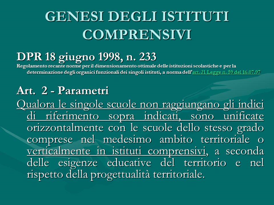 GENESI DEGLI ISTITUTI COMPRENSIVI DPR 18 giugno 1998, n. 233 Regolamento recante norme per il dimensionamento ottimale delle istituzioni scolastiche e