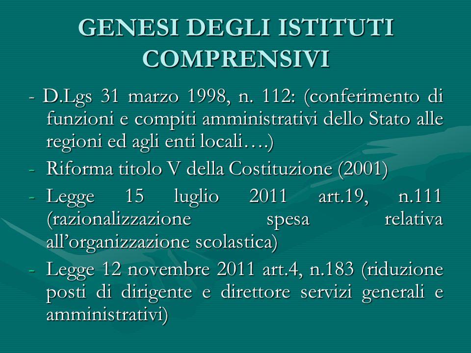 - D.Lgs 31 marzo 1998, n. 112: (conferimento di funzioni e compiti amministrativi dello Stato alle regioni ed agli enti locali….) -Riforma titolo V de